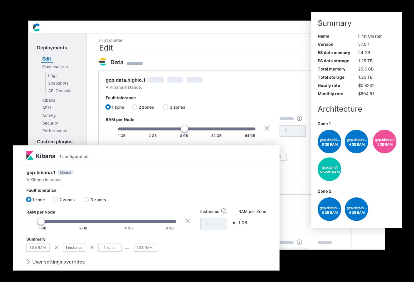 Elasticsearch Service: Elasticsearch gehostet auf AWS und