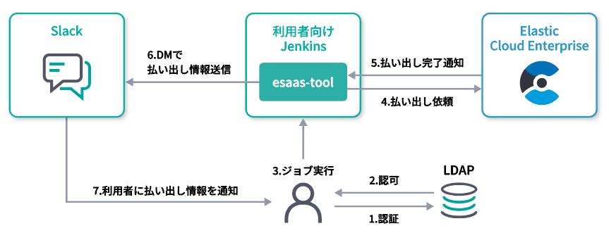 kadokawa-connected-image1.png