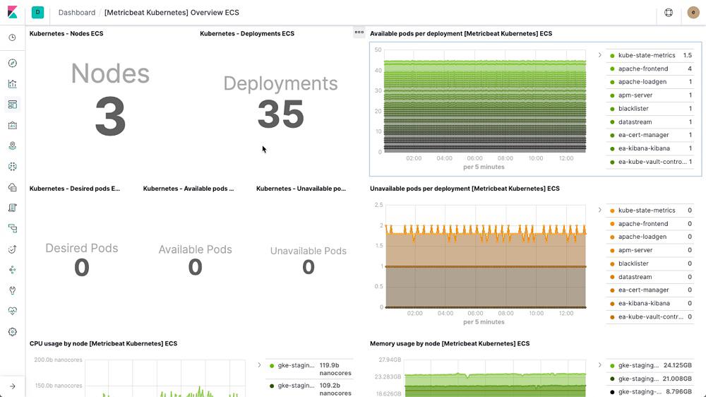 Log Monitoring with Elasticsearch & Elastic Stack | Elastic