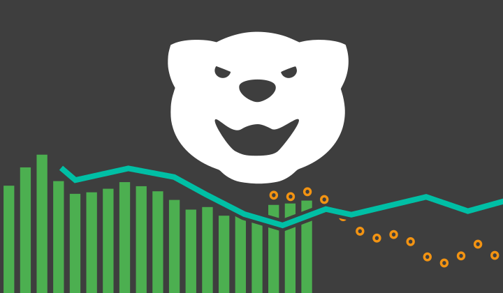 Getting Started with Time Series Analysis in Kibana | Elastic Blog