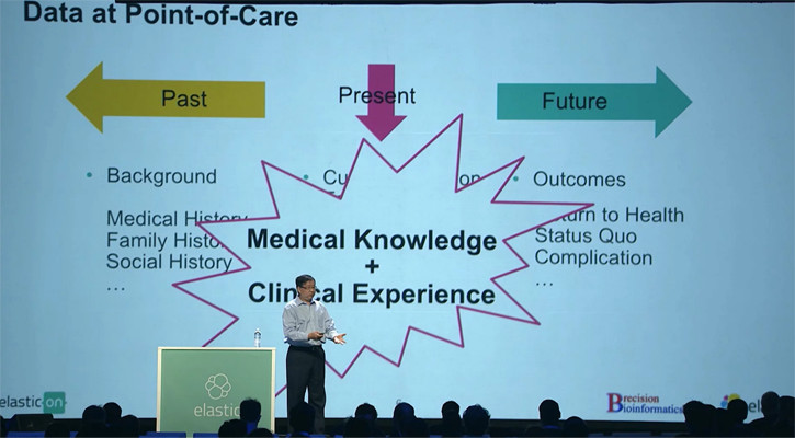 Bringing Healthcare Analytics to the Point-of-Care @ Mayo