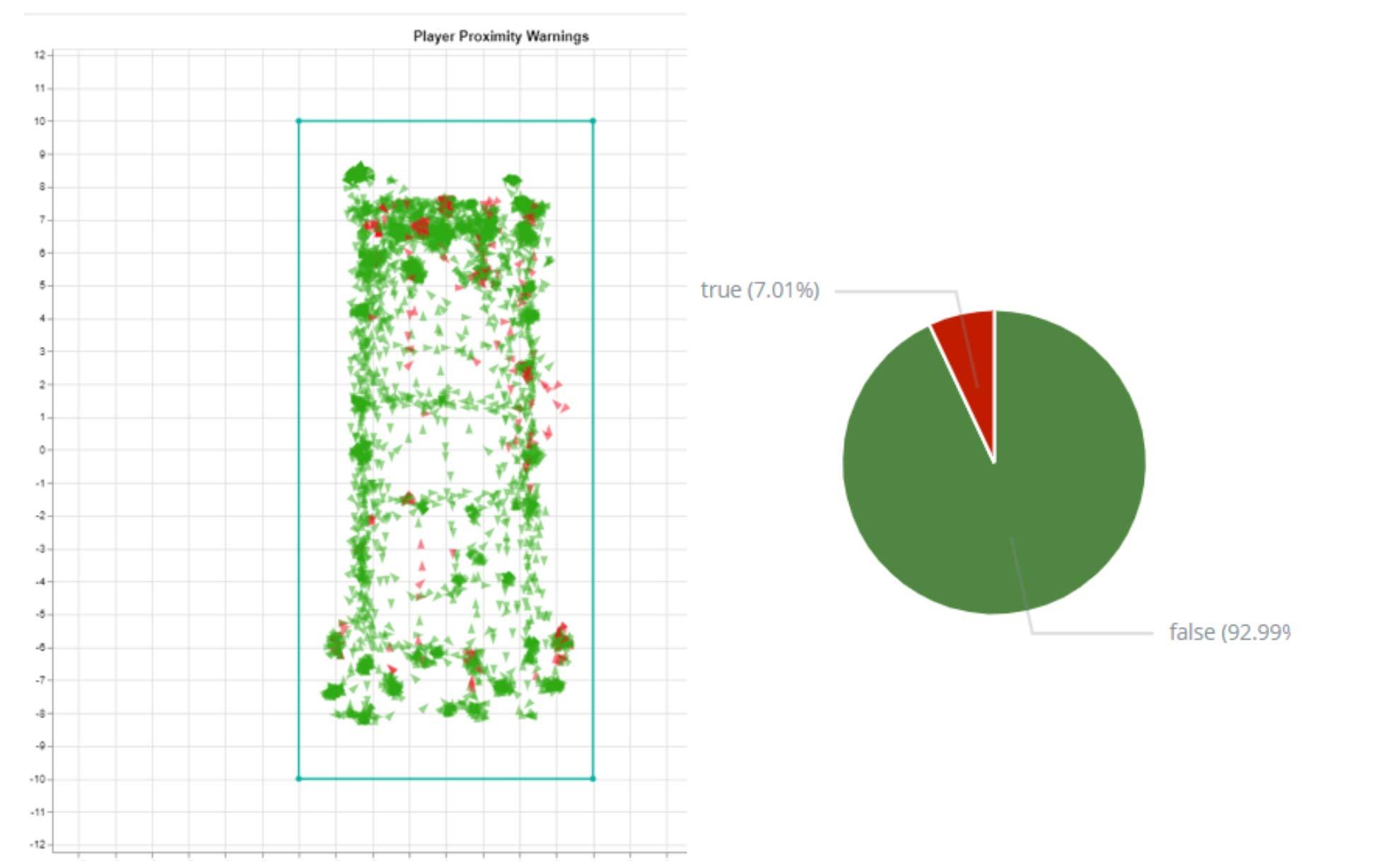image-zero-latency-vega-lite-visualization.jpg