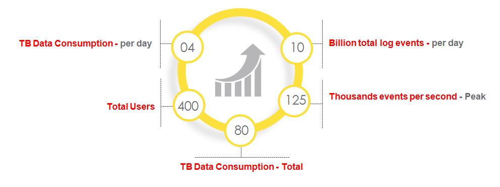 verizon-total-tb-data-consumption.png