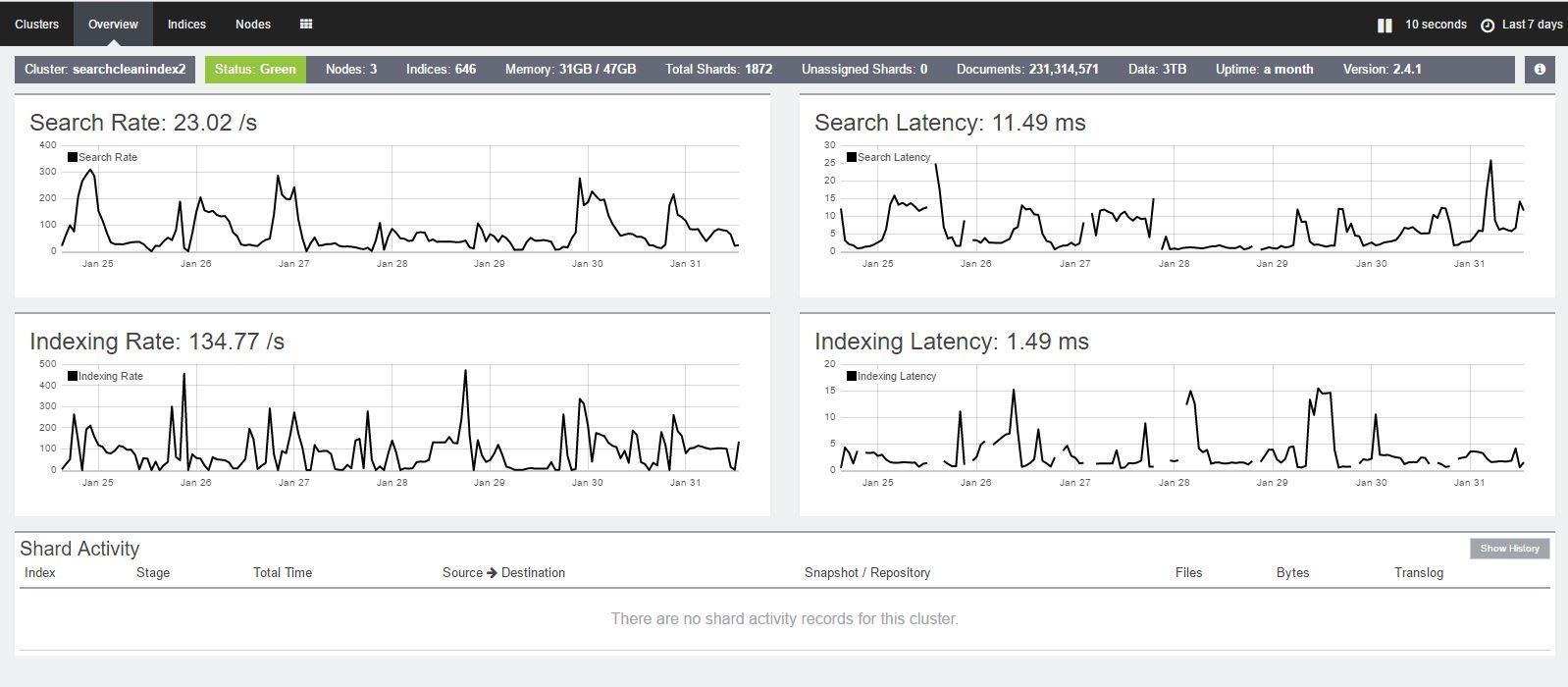 accenture-latency.jpg