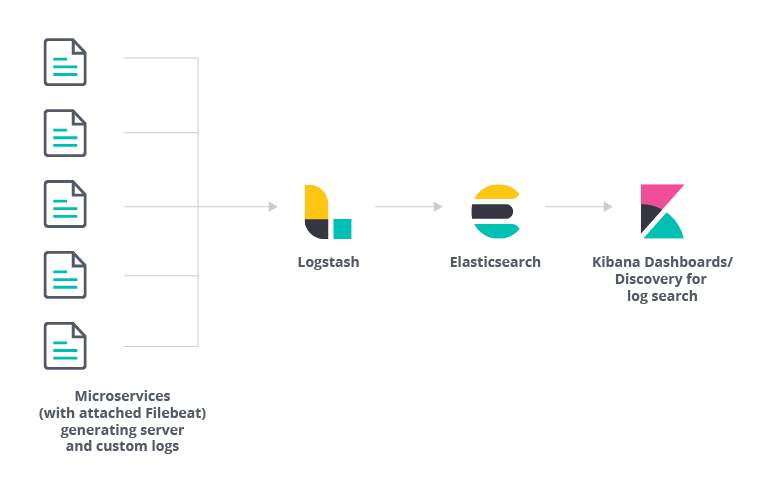 delhivery-log-data-architecture.png