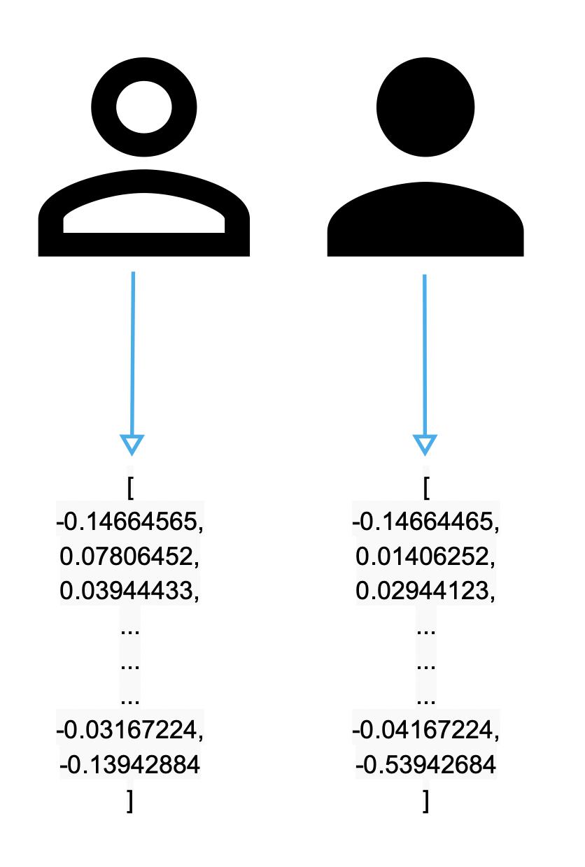 facial-recognition-blog-vector.png
