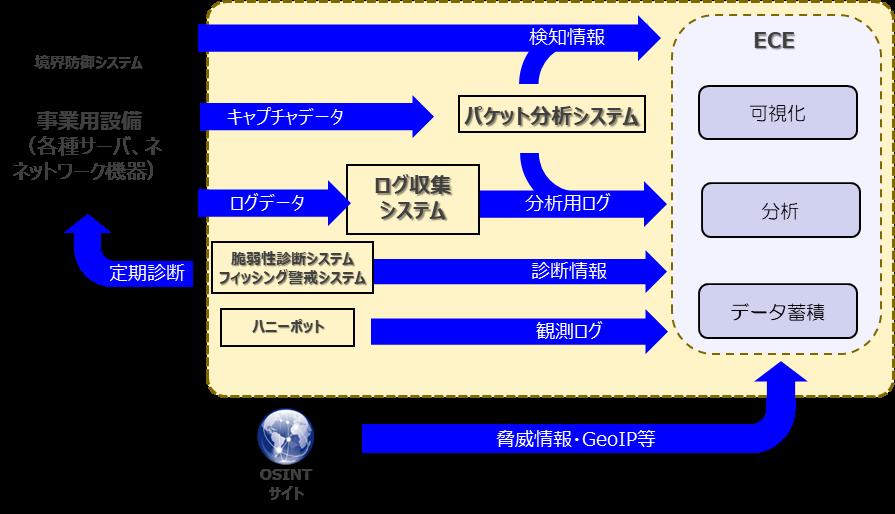 customer-qtnet-chart.png