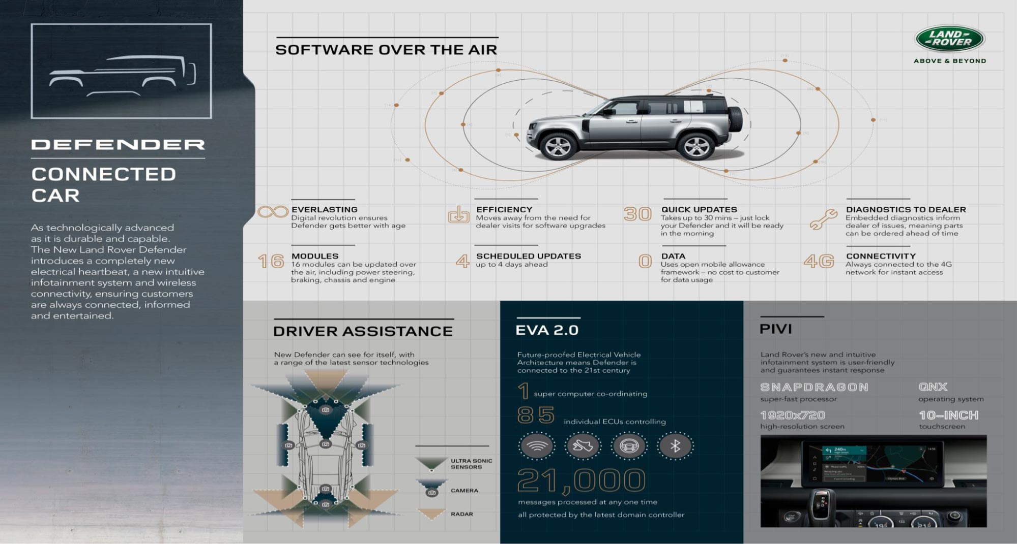 jaguar-defender-connected-car-software-over-the-air.jpg