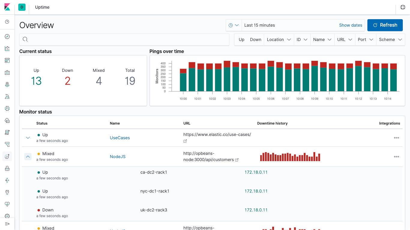 Heartbeat: Monitor Services with Elasticsearch
