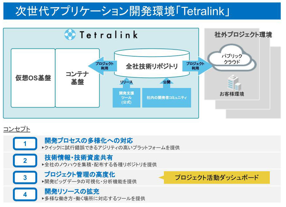 ns-solutions-corporation-tetralink.jpg