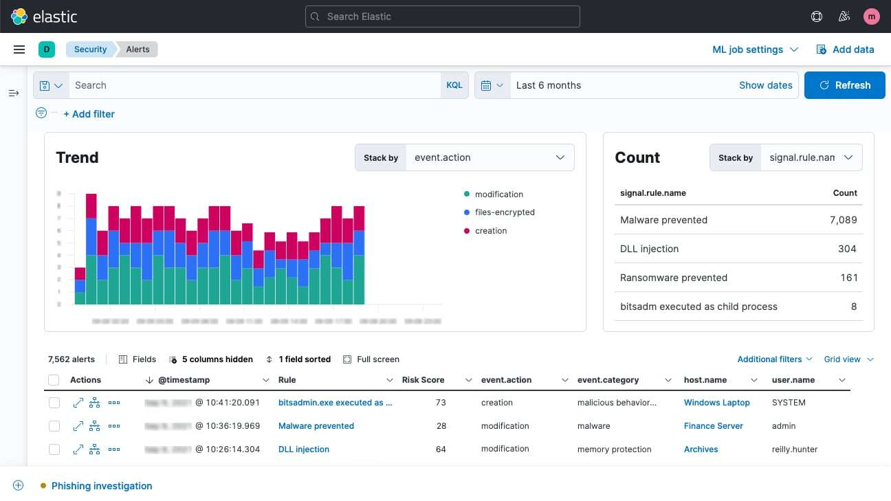 Elastic Security 7.15 powers extended detection and response (XDR) with malicious behavior protection for every OS and host isolation for cloud-native Linux environments
