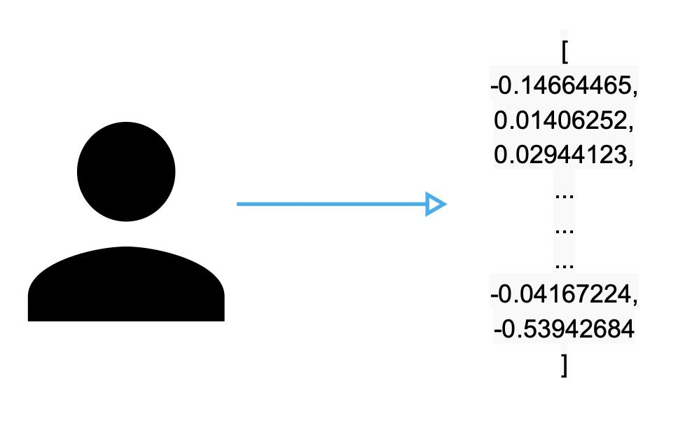 facial-recognition-blog-vector-facial-features.png