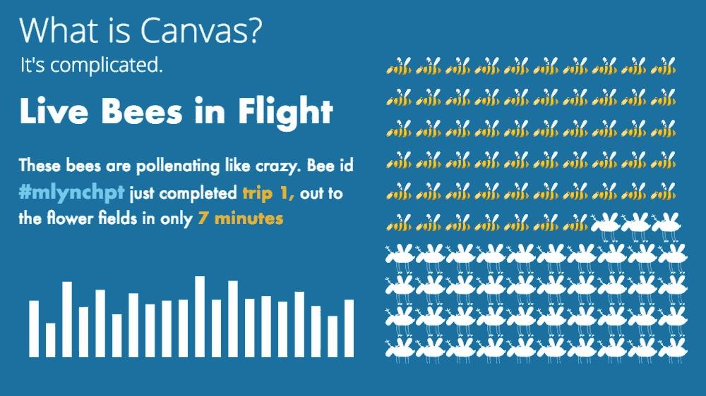 Canvas: Create Live, Infographic-Style Presentations   Elastic